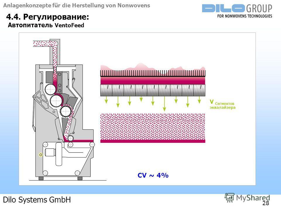 Anlagenkonzepte für die Herstellung von Nonwovens 04-09 | BE/beka |Anlagenkonzepte 28 4.4. Регулирование: Автопитатель VentoFeed V Сегментов эквалайзера CV ~ 4% Dilo Systems GmbH