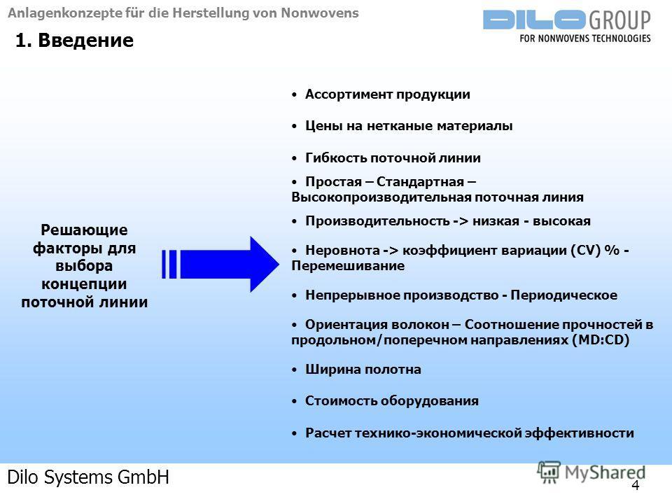 Anlagenkonzepte für die Herstellung von Nonwovens 04-09 | BE/beka | Anlagenkonzepte 4 Простая – Стандартная – Высокопроизводительная поточная линия Производительность -> низкая - высокая Неровнота -> коэффициент вариации (CV) % - Перемешивание Цены н