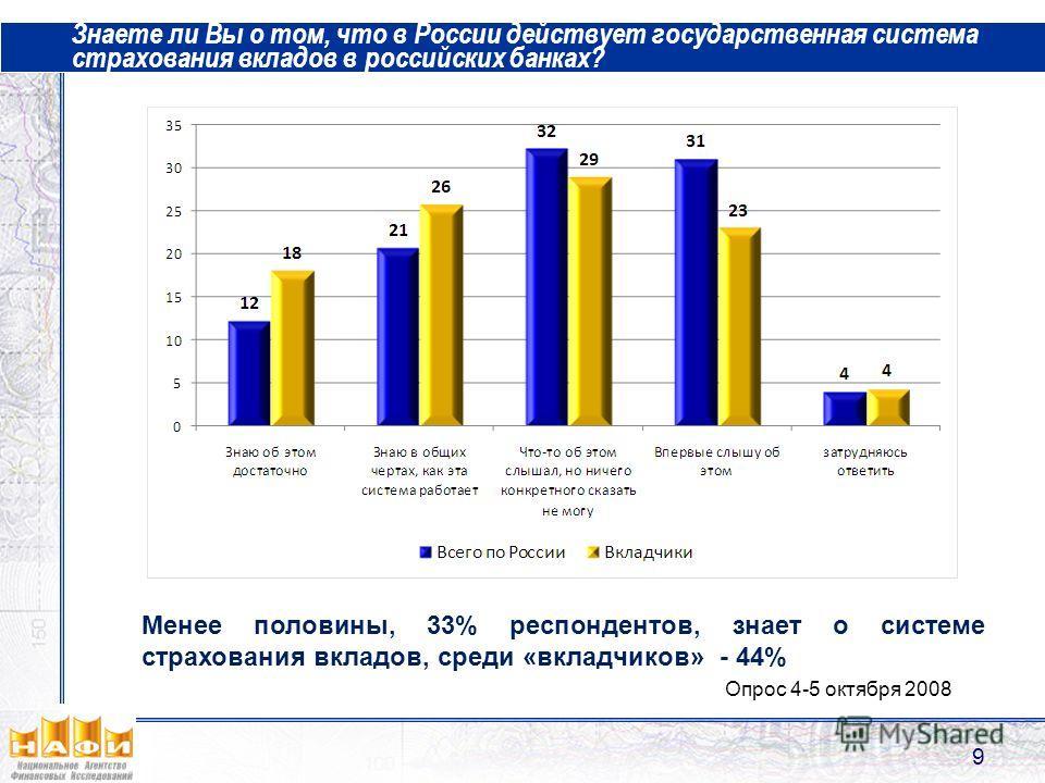 Знаете ли Вы о том, что в России действует государственная система страхования вкладов в российских банках? 9 Менее половины, 33% респондентов, знает о системе страхования вкладов, среди «вкладчиков» - 44% Опрос 4-5 октября 2008