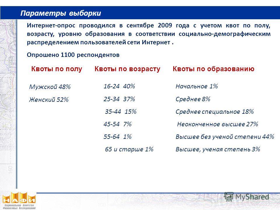 Интернет-опрос проводился в сентябре 2009 года с учетом квот по полу, возрасту, уровню образования в соответствии социально-демографическим распределением пользователей сети Интернет. Опрошено 1100 респондентов Параметры выборки 16-24 40% 25-34 37% 3