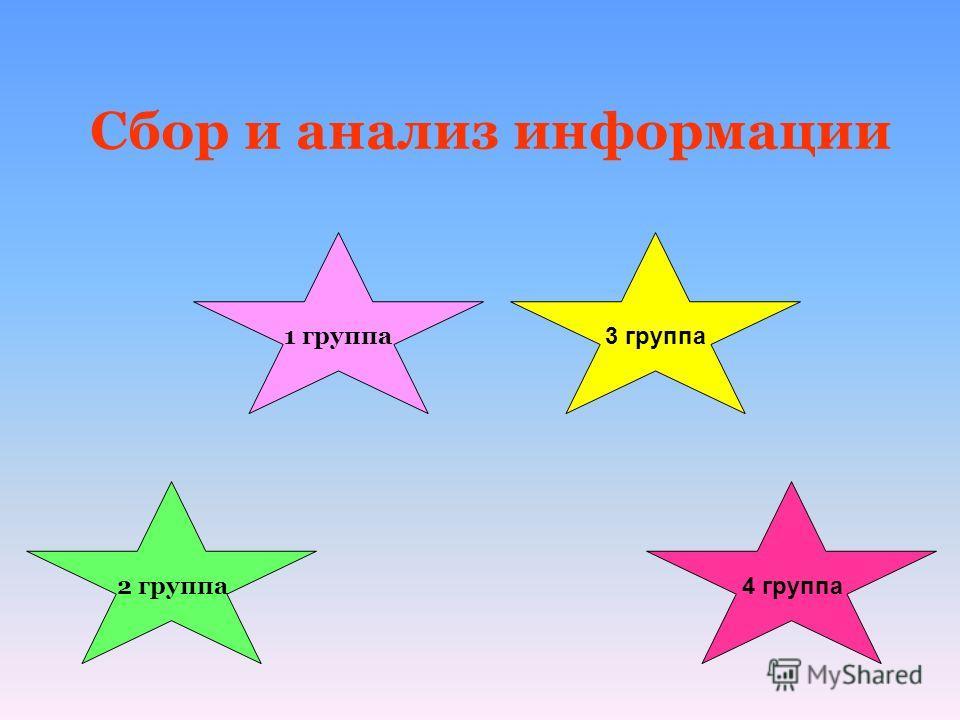 Сбор и анализ информации 2 группа 1 группа 4 группа 3 группа