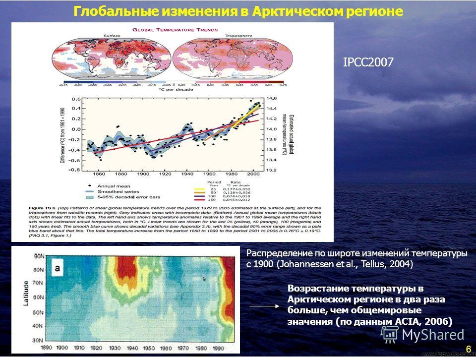 IPCC2007 Распределение по широте изменений температуры с 1900 (Johannessen et al., Tellus, 2004) Возрастание температуры в Арктическом регионе в два раза больше, чем общемировые значения (по данным ACIA, 2006) Глобальные изменения в Арктическом регио