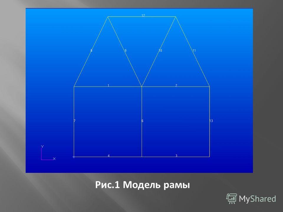 Рис.1 Модель рамы