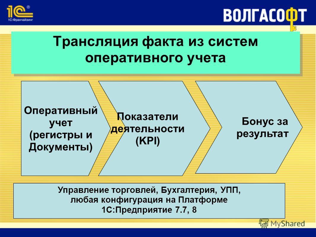 Трансляция факта из систем оперативного учета Оперативный учет (регистры и Документы) Управление торговлей, Бухгалтерия, УПП, любая конфигурация на Платформе 1С:Предприятие 7.7, 8 Показатели деятельности (KPI) Бонус за результат
