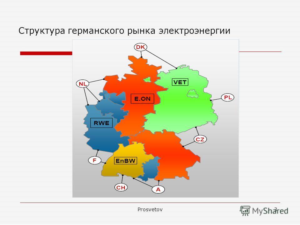 Prosvetov3 Структура германского рынка электроэнергии