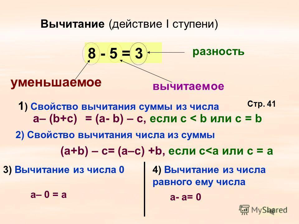 Вычитание (действие I ступени) 8 - 5 = 3 уменьшаемое вычитаемое разность 1 ) Свойство вычитания суммы из числа a– (b+c) 2) Свойство вычитания числа из суммы (a+b) – c= 3) Вычитание из числа 04) Вычитание из числа равного ему числа a– 0 = a a- a= 0 =