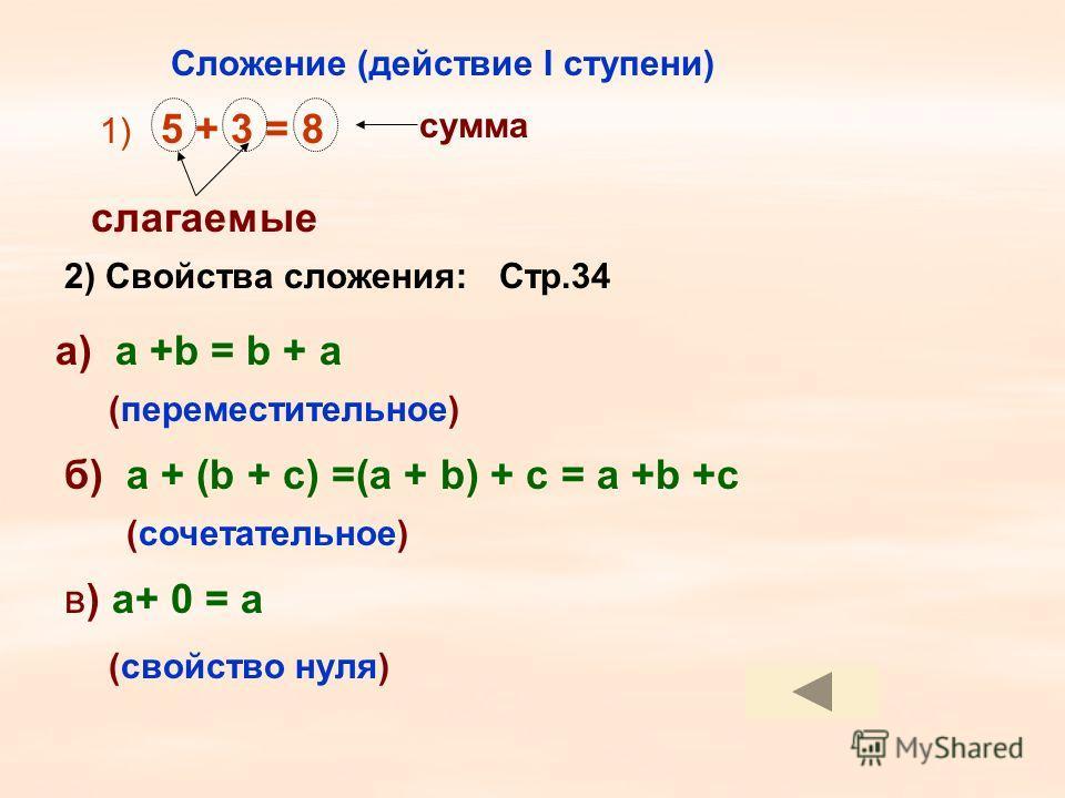 Сложение (действие I ступени) 1) 5 + 3 = 8 слагаемые сумма 2) Свойства сложения: а) a +b = b + a б) a + (b + c) =(a + b) + c = a +b +c в) a+ 0 = a (переместительное) (сочетательное) (свойство нуля) Стр.34
