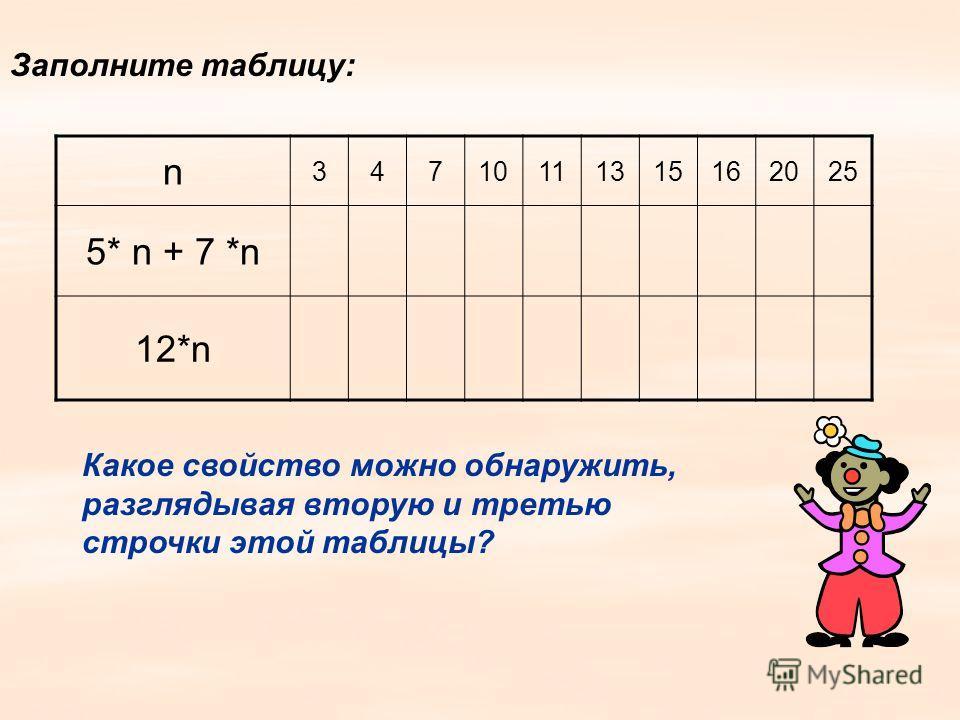 Заполните таблицу: n 34710111315162025 5* n + 7 *n 12*n Какое свойство можно обнаружить, разглядывая вторую и третью строчки этой таблицы?
