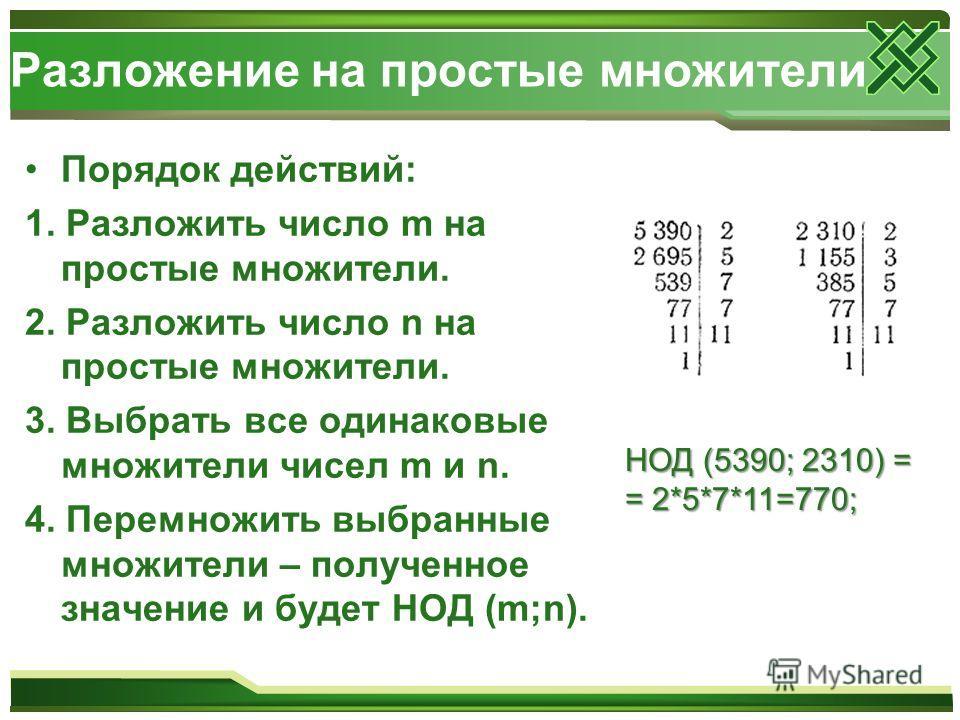 Разложение на простые множители Порядок действий: 1. Разложить число m на простые множители. 2. Разложить число n на простые множители. 3. Выбрать все одинаковые множители чисел m и n. 4. Перемножить выбранные множители – полученное значение и будет
