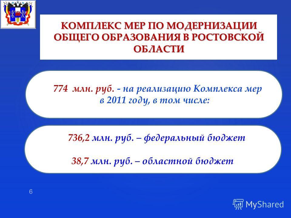 КОМПЛЕКС МЕР ПО МОДЕРНИЗАЦИИ ОБЩЕГО ОБРАЗОВАНИЯ В РОСТОВСКОЙ ОБЛАСТИ 6 В 774 млн. руб. - на реализацию Комплекса мер в 2011 году, в том числе: В 736,2 млн. руб. – федеральный бюджет 38,7 млн. руб. – областной бюджет