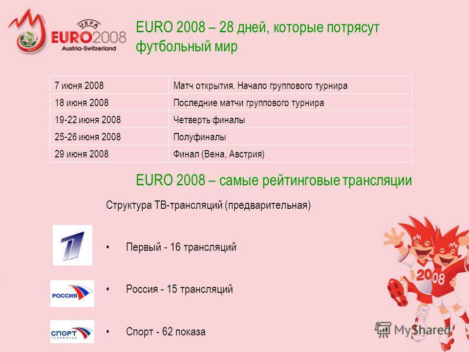 7 июня 2008Матч открытия. Начало группового турнира 18 июня 2008Последние матчи группового турнира 19-22 июня 2008Четверть финалы 25-26 июня 2008Полуфиналы 29 июня 2008Финал (Вена, Австрия) EURO 2008 – 28 дней, которые потрясут футбольный мир EURO 20
