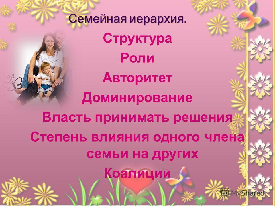 Семейная иерархия. Структура Роли Авторитет Доминирование Власть принимать решения Степень влияния одного члена семьи на других Коалиции