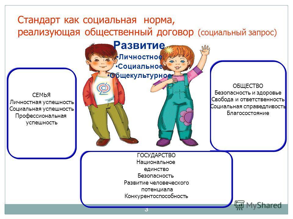 3 Стандарт как социальная норма, реализующая общественный договор (социальный запрос) ОБЩЕСТВО Безопасность и здоровье Свобода и ответственность Социальная справедливость Благосостояние ГОСУДАРСТВО Национальное единство Безопасность Развитие человече