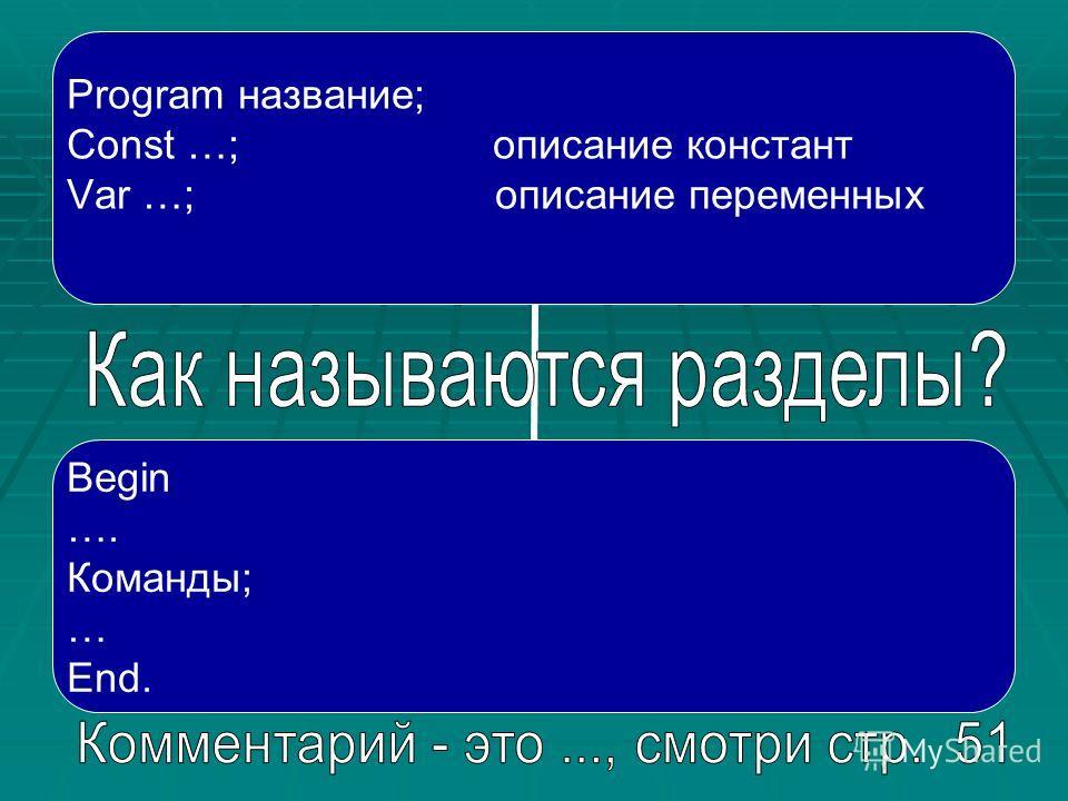 Program название; Const …; описание констант Var …; описание переменных Begin …. Команды; … End.