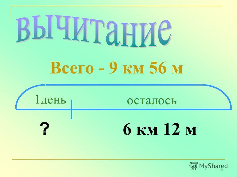 3 1день осталось всего-? 8 км 2 м 3 км 64 м