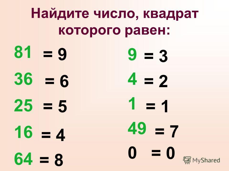 Найдите число, квадрат которого равен: 81 36 25 16 64 9 4 1 49 0 = 9 = 6 = 1 = 7 = 0 = 5 = 3 = 2 = 4 = 8
