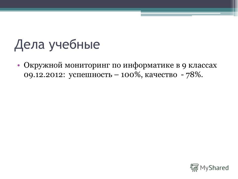 Дела учебные Окружной мониторинг по информатике в 9 классах 09.12.2012: успешность – 100%, качество - 78%.