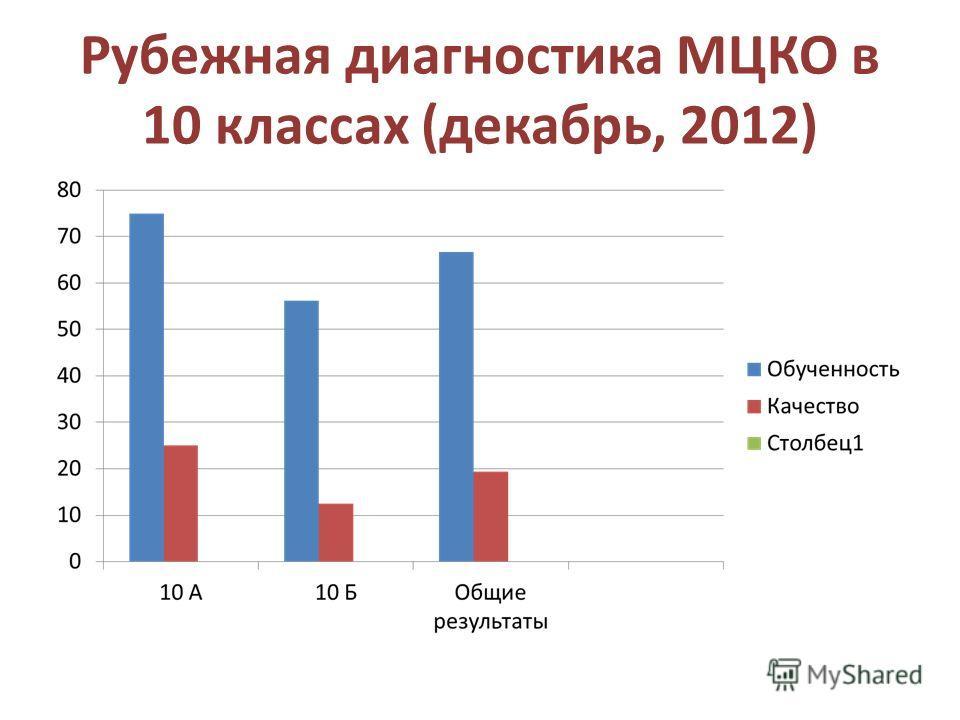 Рубежная диагностика МЦКО в 10 классах (декабрь, 2012)