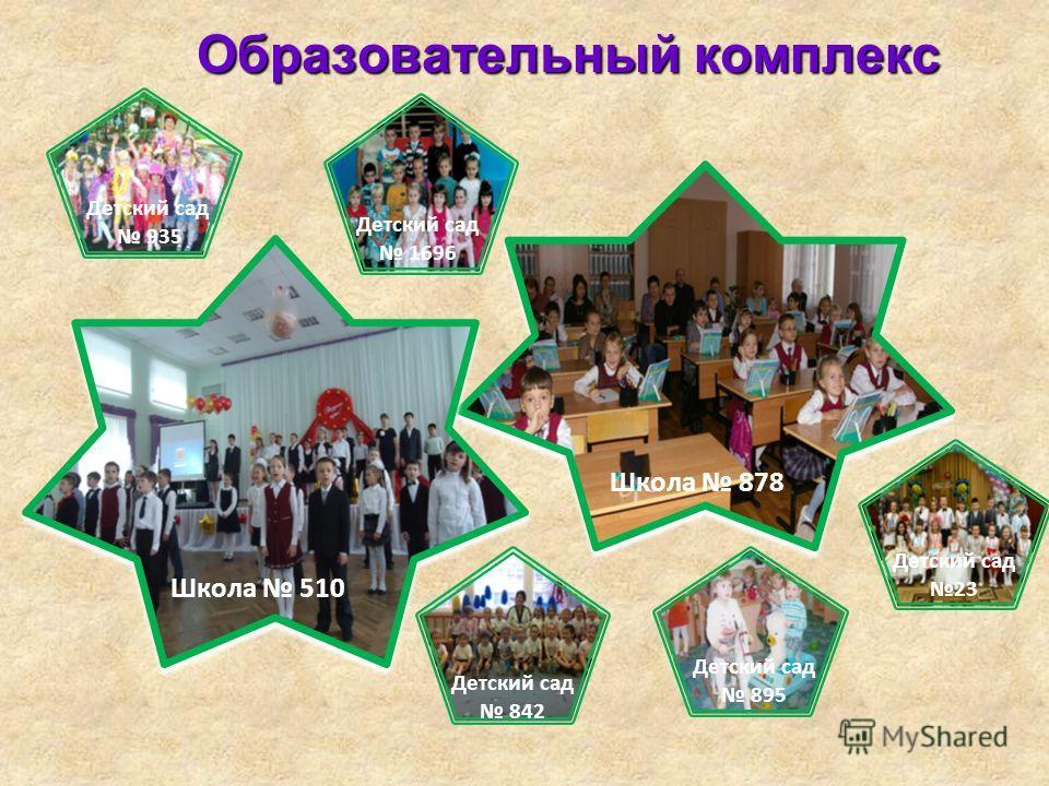 Школа 878 Детский сад 23 Детский сад 842 Детский сад 935 Детский сад 1696 Школа 510 Детский сад 895 Образовательный комплекс