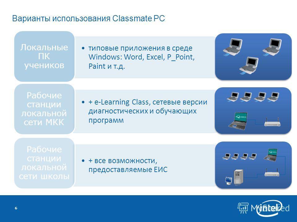 6 типовые приложения в среде Windows: Word, Excel, P_Point, Paint и т.д. Локальные ПК учеников + e-Learning Class, сетевые версии диагностических и обучающих программ Рабочие станции локальной сети МКК + все возможности, предоставляемые ЕИС Рабочие с