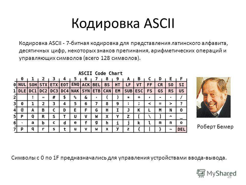 Кодировка ASCII 26 Кодировка ASCII - 7-битная кодировка для представления латинского алфавита, десятичных цифр, некоторых знаков препинания, арифметических операций и управляющих символов (всего 128 символов). Роберт Бемер Символы с 0 по 1F предназна