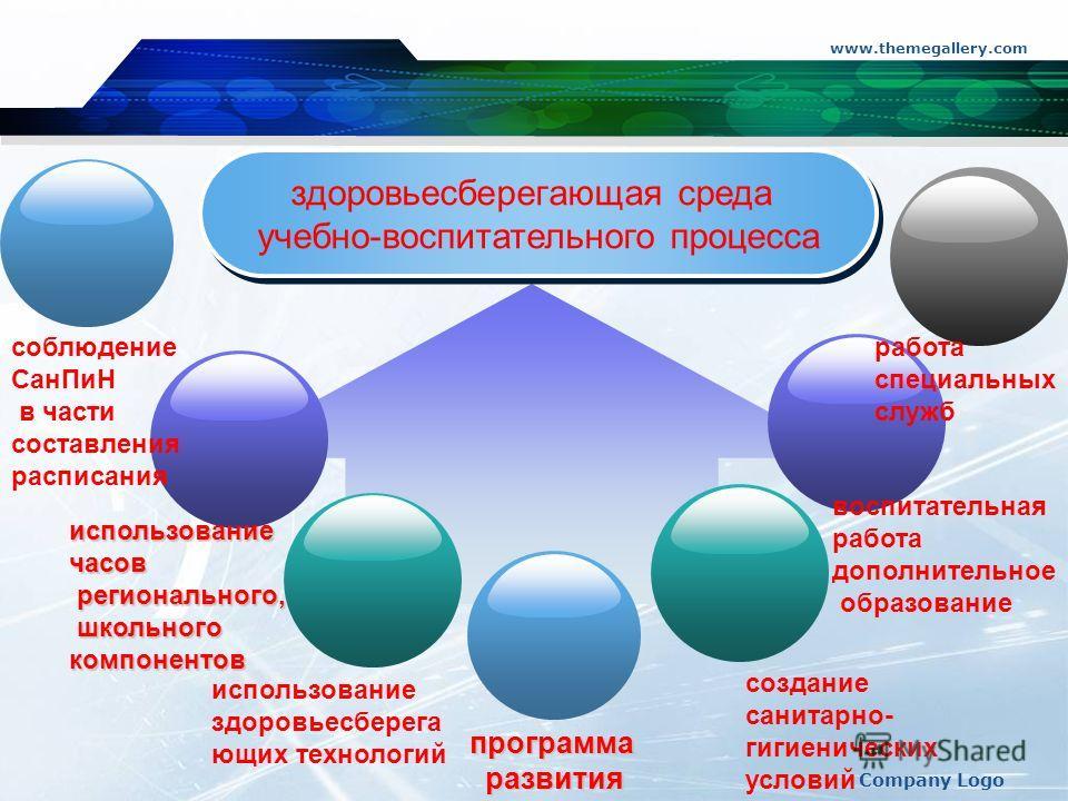 www.themegallery.com Company Logo здоровьесберегающая среда учебно-воспитательного процесса здоровьесберегающая среда учебно-воспитательного процесса программаразвития соблюдение СанПиН в части составления расписания использованиечасов регионального,