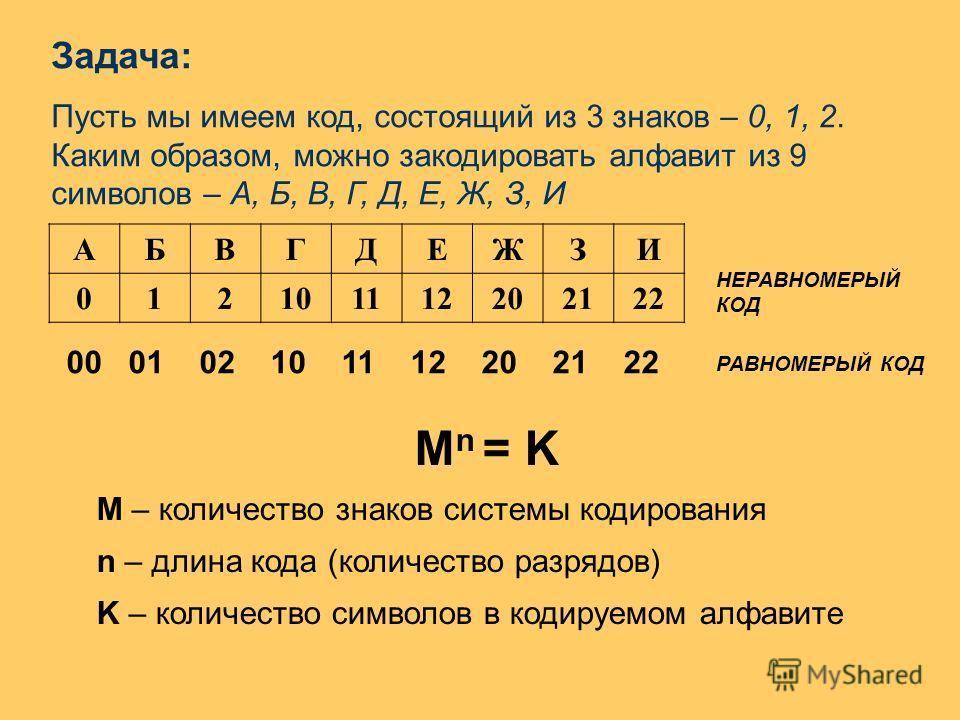 Задача: Пусть мы имеем код, состоящий из 3 знаков – 0, 1, 2. Каким образом, можно закодировать алфавит из 9 символов – А, Б, В, Г, Д, Е, Ж, З, И АБВГДЕЖЗИ 012101112202122 00 01 02 10 11 12 20 21 22 НЕРАВНОМЕРЫЙ КОД РАВНОМЕРЫЙ КОД M n = K M – количест