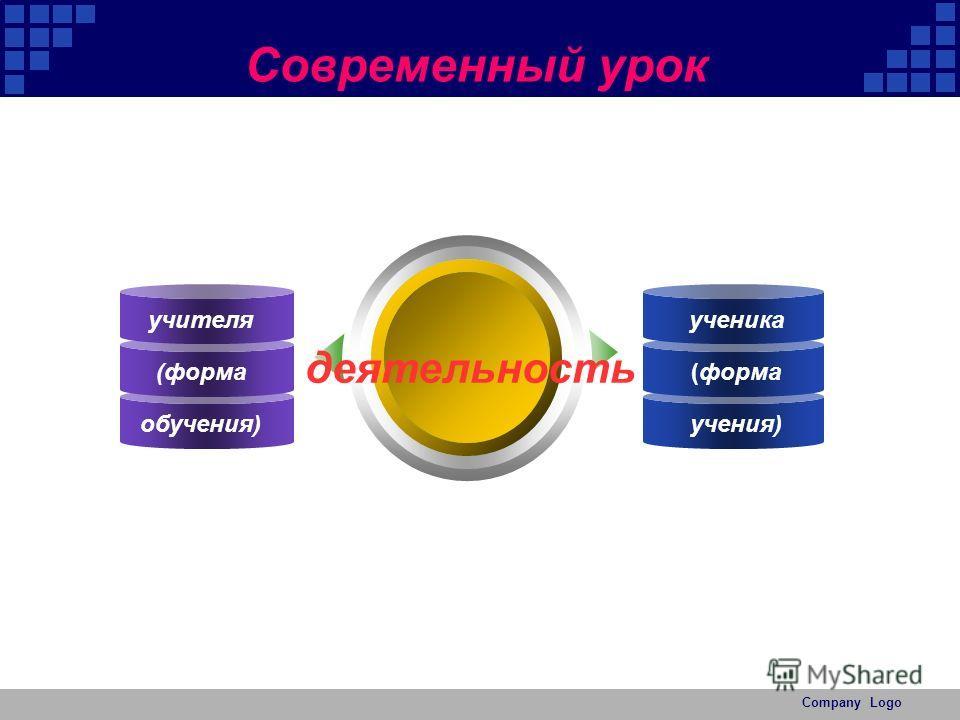 Company Logo Современный урок деятельность учителя (форма обучения) ученика (форма учения)