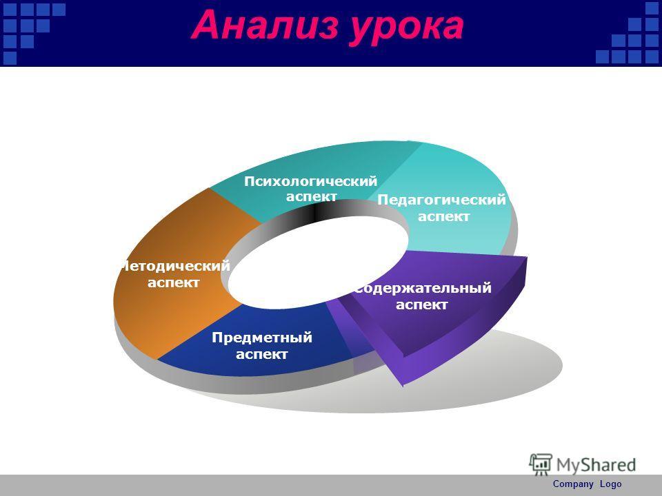 Company Logo Методический аспект Психологический аспект Педагогический аспект Содержательный аспект Предметный аспект Анализ урока