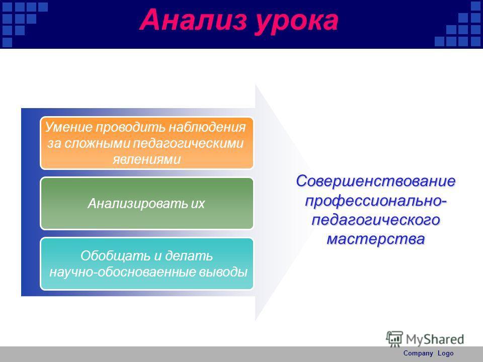 Company Logo Анализ урока Умение проводить наблюдения за сложными педагогическими явлениями Анализировать их Обобщать и делать научно-обосноваенные выводы Совершенствование профессионально- педагогического мастерства