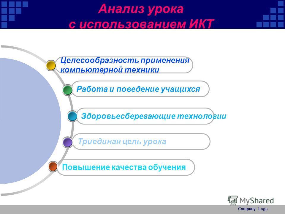Company Logo Анализ урока с использованием ИКТ Повышение качества обучения Триединая цель урока Здоровьесберегающие технологии Работа и поведение учащихся Целесообразность применения компьютерной техники