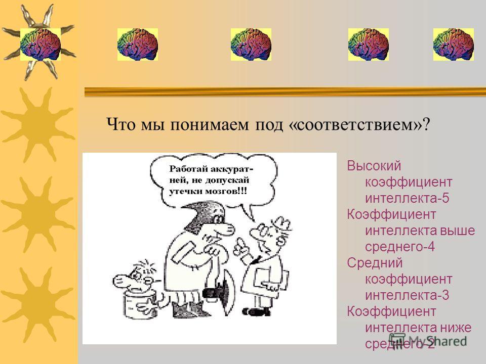 Высокий коэффициент интеллекта-5 Коэффициент интеллекта выше среднего-4 Средний коэффициент интеллекта-3 Коэффициент интеллекта ниже среднего-2 Что мы понимаем под «соответствием»?