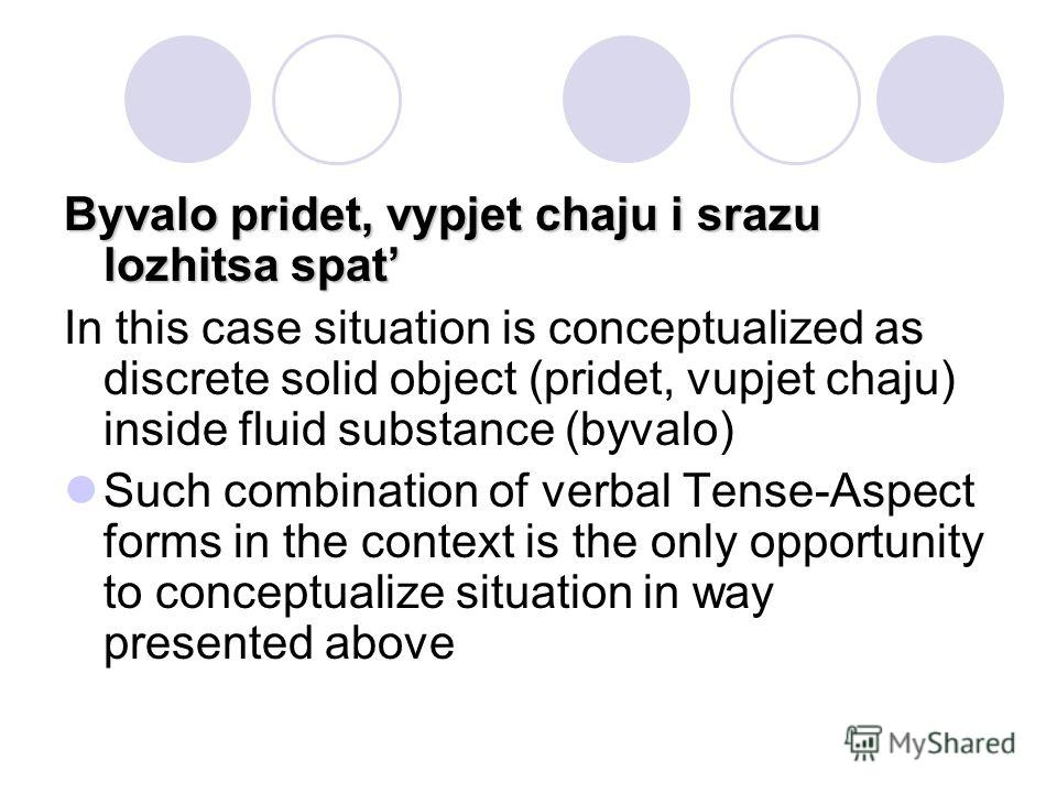 Byvalo pridet, vypjet chaju i srazu lozhitsa spat In this case situation is conceptualized as discrete solid object (pridet, vupjet chaju) inside fluid substance (byvalo) Such combination of verbal Tense-Aspect forms in the context is the only opport