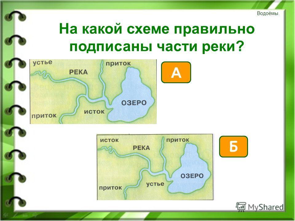 Водоёмы. На какой схеме правильно подписаны части реки? Б А