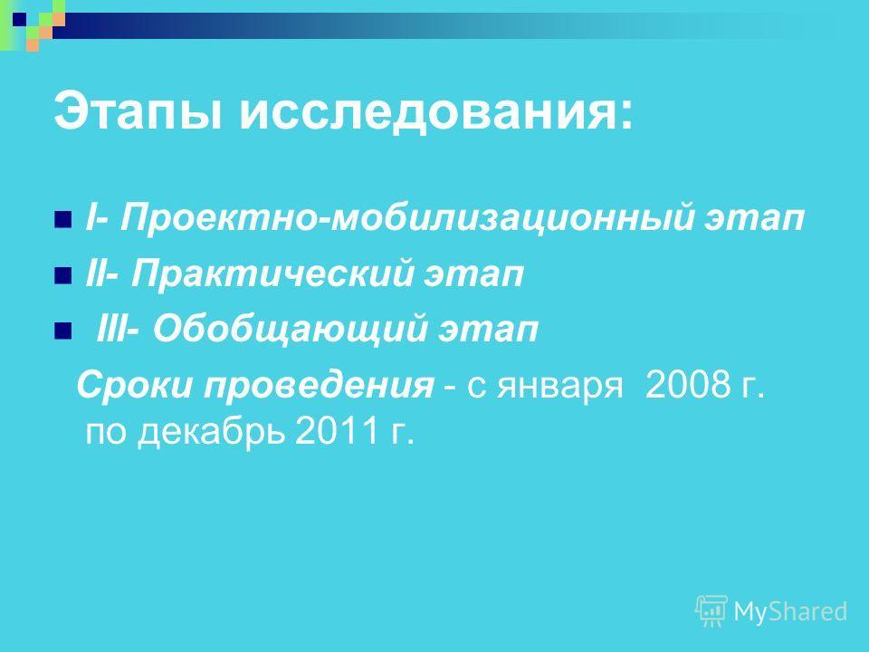 Этапы исследования: I- Проектно-мобилизационный этап II- Практический этап III- Обобщающий этап Сроки проведения - с января 2008 г. по декабрь 2011 г.