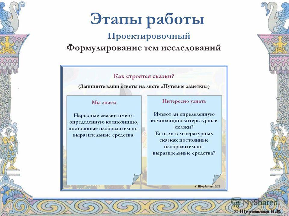© Щербакова Н.В. Этапы работы Проектировочный Формулирование тем исследований