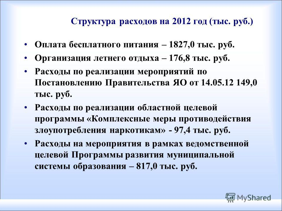 Структура расходов на 2012 год (тыс. руб.) Оплата бесплатного питания – 1827,0 тыс. руб. Организация летнего отдыха – 176,8 тыс. руб. Расходы по реализации мероприятий по Постановлению Правительства ЯО от 14.05.12 149,0 тыс. руб. Расходы по реализаци