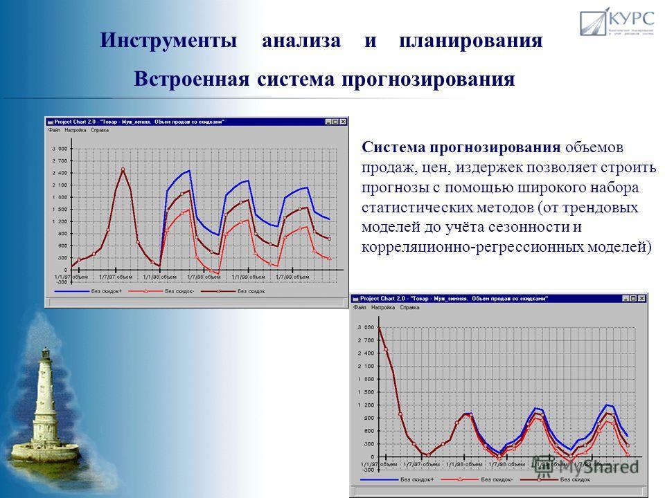 Инструменты анализа и планирования Матричные модели BCG и DPM Стратегическое управление портфелем продукции и отбор целевых сегментов рынка