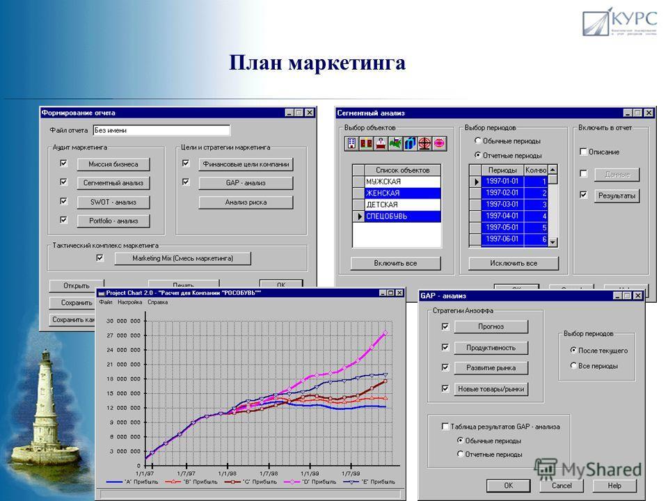 Инструменты анализа и планирования Анализ риска Расчет плотности распределения по доходу График плотности распределения по доходу Решение обратных задач