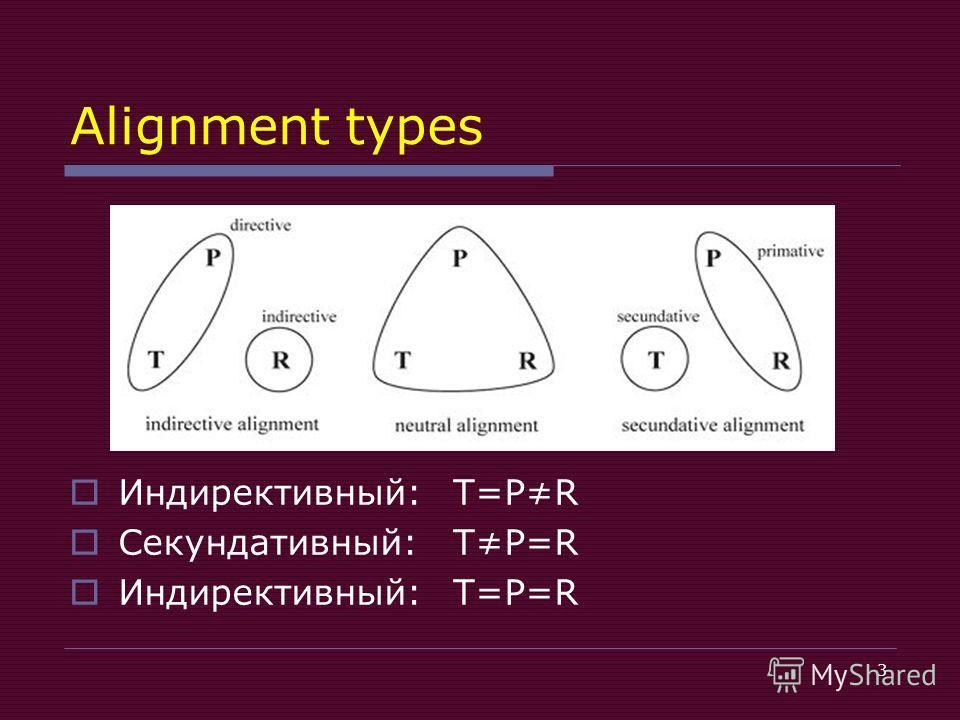 3 Alignment types Индирективный:T=PR Секундативный:TP=R Индирективный:T=P=R
