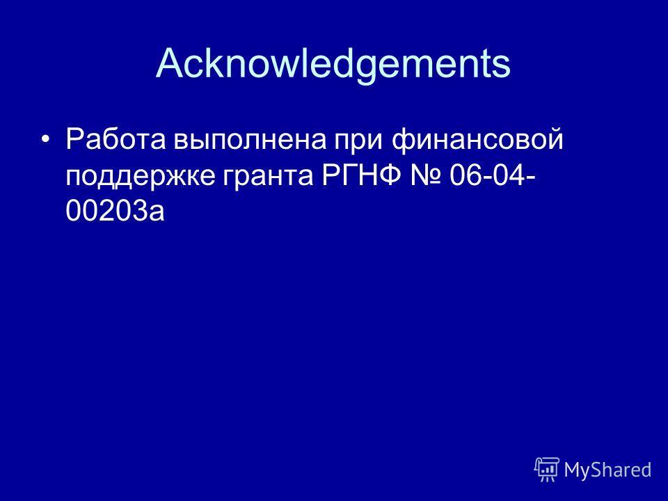 Acknowledgements Работа выполнена при финансовой поддержке гранта РГНФ 06-04- 00203a