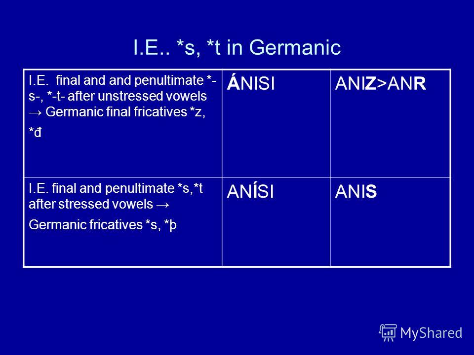 I.E.. *s, *t in Germanic I.E. final and and penultimate *- s-, *-t- after unstressed vowels Germanic final fricatives *z, *đ ÁNISIANIZ>ANR I.E. final and penultimate *s,*t after stressed vowels Germanic fricatives *s, *þ ANÍSIANIS