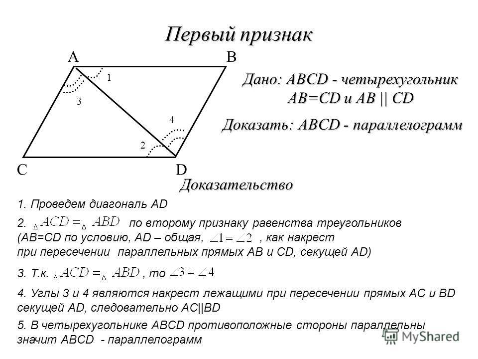 Первый признак 1. Проведем диагональ АD AB CD 1 2 3 4 4. Углы 3 и 4 являются накрест лежащими при пересечении прямых AC и BD секущей AD, следовательно AC||BD 5. В четырехугольнике ABCD противоположные стороны параллельны значит ABCD - параллелограмм