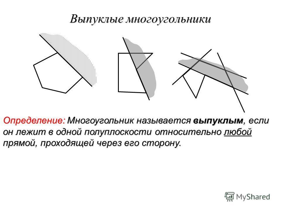 Выпуклые многоугольники Определение: Многоугольник называется выпуклым, если он лежит в одной полуплоскости относительно любой прямой, проходящей через его сторону.