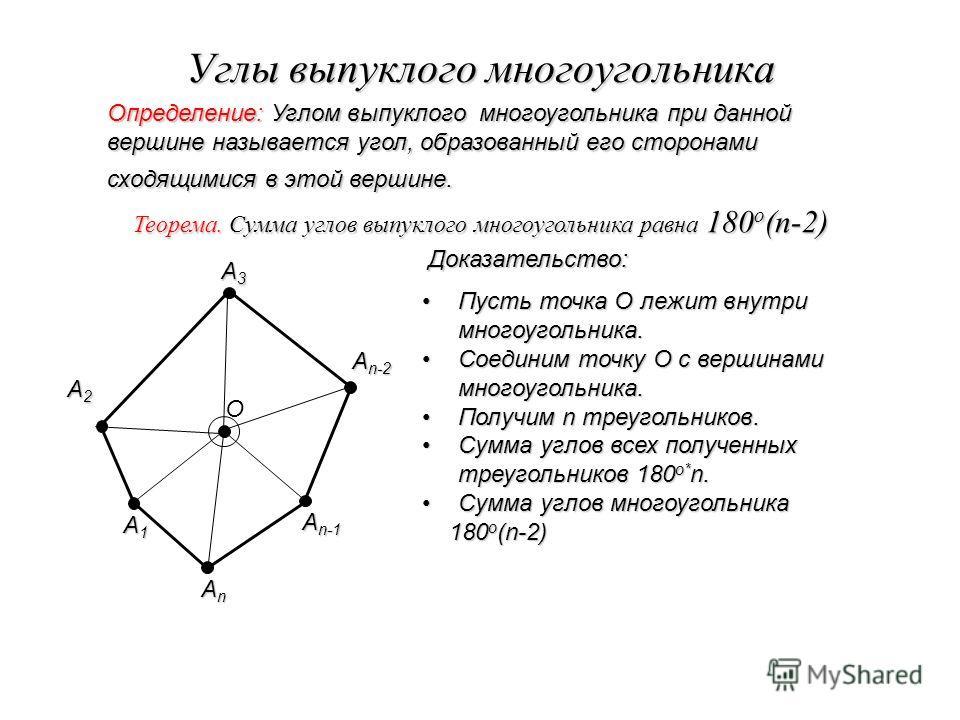 Углы выпуклого многоугольника Теорема. Сумма углов выпуклого многоугольника равна 180 о (n-2) А1А1А1А1 А3А3А3А3 А n-1 АnАnАnАn А2А2А2А2 О Доказательство: Пусть точка О лежит внутри многоугольника.Пусть точка О лежит внутри многоугольника. Соединим то