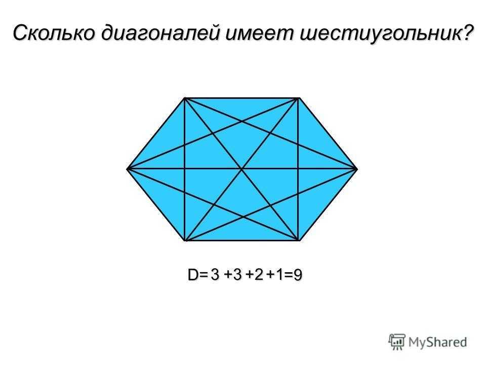 Сколько диагоналей имеет шестиугольник? D= 3+3+2+1 =9