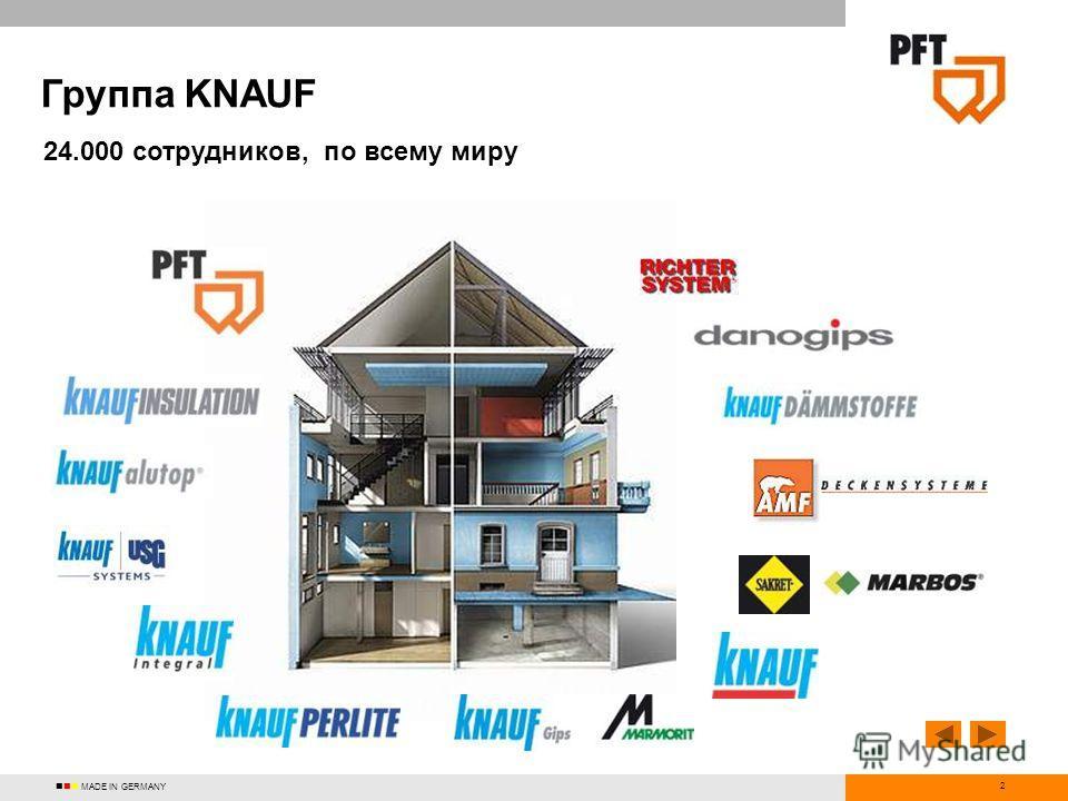2 Группа KNAUF 24.000 сотрудников, по всему миру