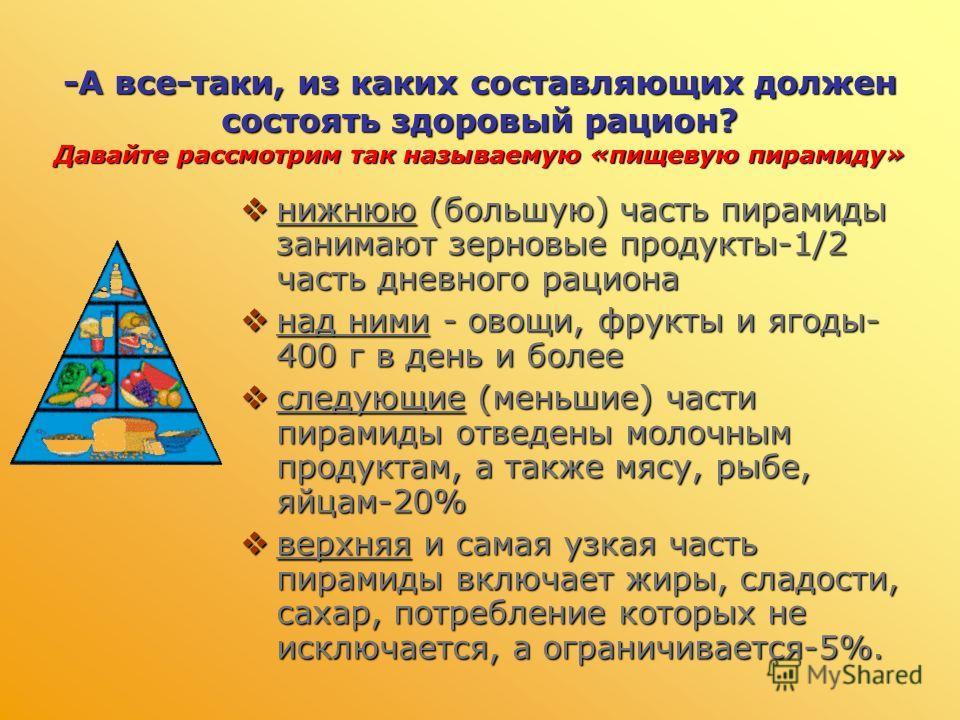 -А все-таки, из каких составляющих должен состоять здоровый рацион? Давайте рассмотрим так называемую «пищевую пирамиду» нижнюю (большую) часть пирамиды занимают зерновые продукты-1/2 часть дневного рациона нижнюю (большую) часть пирамиды занимают зе