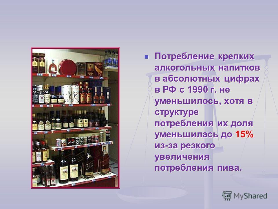 Потребление крепких алкогольных напитков в абсолютных цифрах в РФ с 1990 г. не уменьшилось, хотя в структуре потребления их доля уменьшилась до 15% из-за резкого увеличения потребления пива.