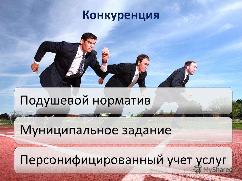 Конкуренция Подушевой нормативМуниципальное задание Персонифицированный учет услуг